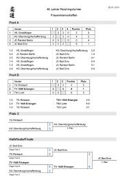 Bad Erlangen Home News
