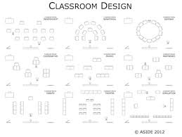 classroom layout template innovation design in education aside classroom design feng shui