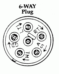 wiring diagrams 7 prong trailer plug 7 point trailer wiring plug