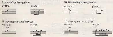 bach manuscript notation