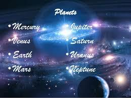 Solar System Night Light Members Of The Solar System