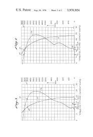 patent us3976924 single phase two pole a c resistance split