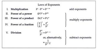 negative exponent definition u0026 rules video u0026 lesson transcript