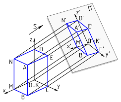 axonometric projection wikipedia