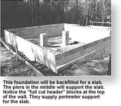 Slab Foundation Floor Plans Slabs