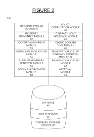 patent us20140250122 systems and methods for travel management