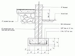 specifications for project estimate civil engineering news