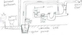 basement toilet ejector systems u2022 basement