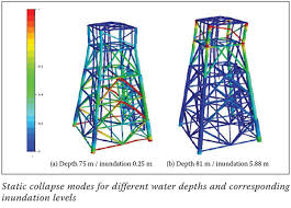 design of jacket structures shipping