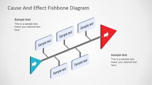 fishbone diagram template 3d perspective slidemodel