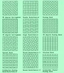 Tile Installation Patterns Brick Patterns Herring Bone Pattern Basket Weave Patterns