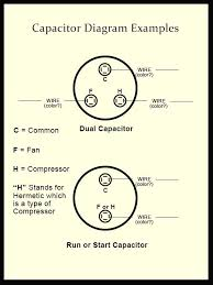 ac capacitor wiring diagram ac wiring diagrams collection