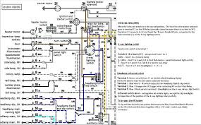 land rover discovery 2 fuse box diagram wiring junction es ii mpg w