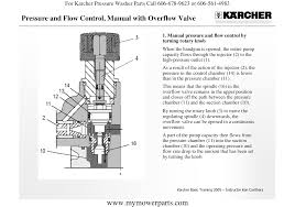 pdf manual for karcher other k 5000 g pressure washers