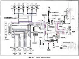 hq engine bay wiring diagram hq wiring diagrams instruction