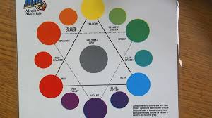 5th grade intermediate colors neutral colors and the color wheel