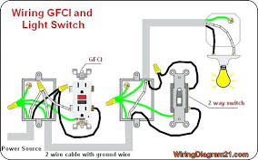 gfci outlet with light name views size electrical outlet light
