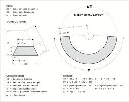 cone frustum truncated cone calculator