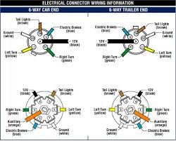 installing electric brakes on your trailer r and p carriages