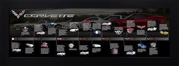 corvette timeline c1 c7 corvette timeline framed print chevymall