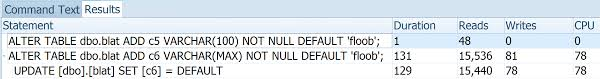 alter table not null sql server why is adding a not null column with a default