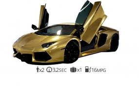 lamborghini rent a car and luxury car rentals at rentals rent