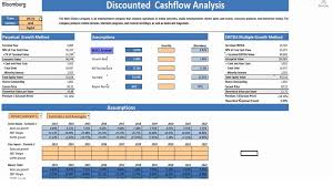 discounted cash flow analysis dcf fintute