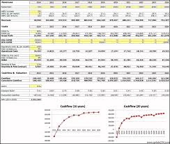 Cost Analysis Excel Template Cost Benefit Template Nfgaccountability Com