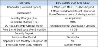 e unlimited home design 11 inspirational stock of bsnl unlimited internet plans for home