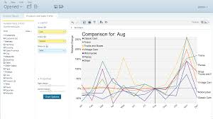 big data visualization plugins charts u0026 graphs pentaho