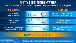 sony pictures is bringing ultra 4k movie streaming service to