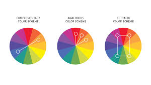 color wheel schemes how to use a paint color wheel wow 1 day painting