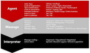 Share Image Png by Information Disorder Toward An Interdisciplinary Framework For
