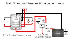 auto fuse box diagram diagram wiring diagrams for diy car repairs