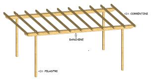 preventivo tettoia in legno 40 idee per pergolato in legno dwg immagini decora per una casa