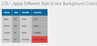 Css Table Border Color Css Apply Different Style Color Background Color On Even And