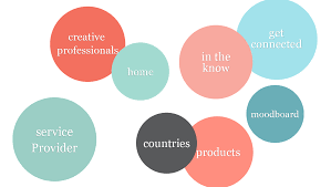Home Decor Importers Addresses Of European Buyers Importer Of Home Decoration Home