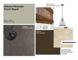 galley kitchen remodel ideas milwaukee interior designer diy
