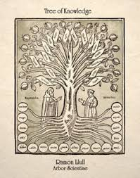 esoteric tree of knowledge ebay