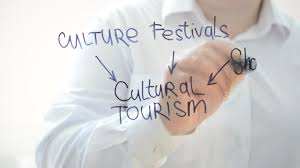 cultural tourism tourism attractions background concept