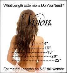 vision hair extensions how many hair extensions do you need