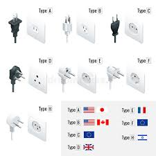 electrical plug types type a type b type c type d type e