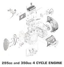 go engine parts diagram ez wiring diagrams instruction