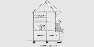 Narrow Lot House Plans With Rear Garage Stacked Duplex House Plans Duplex House Plans With Garage