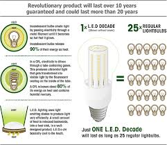what is the difference between led and incandescent light bulbs led advantages led benefits led features comparison