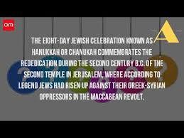 why is it celebrated hanukkah