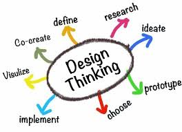 design thinking elements top 3 elements of a winning fiori app sodales solutions