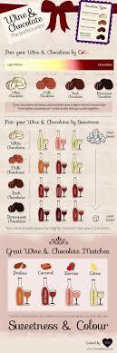 best 25 wine pairings ideas on wine tasting wine