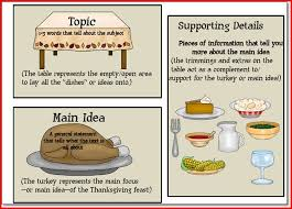 thanksgiving activities for high school students
