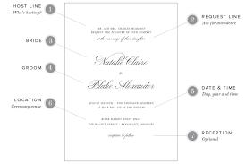 Wedding Invitations Examples Wedding Invitation Text Samples Paperinvite